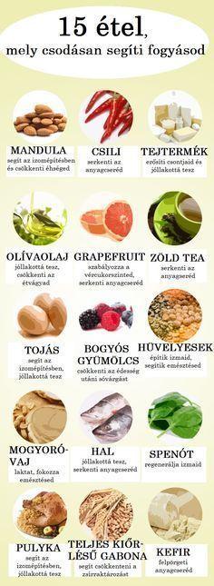 bogyók és zöldségek visszér ellen)