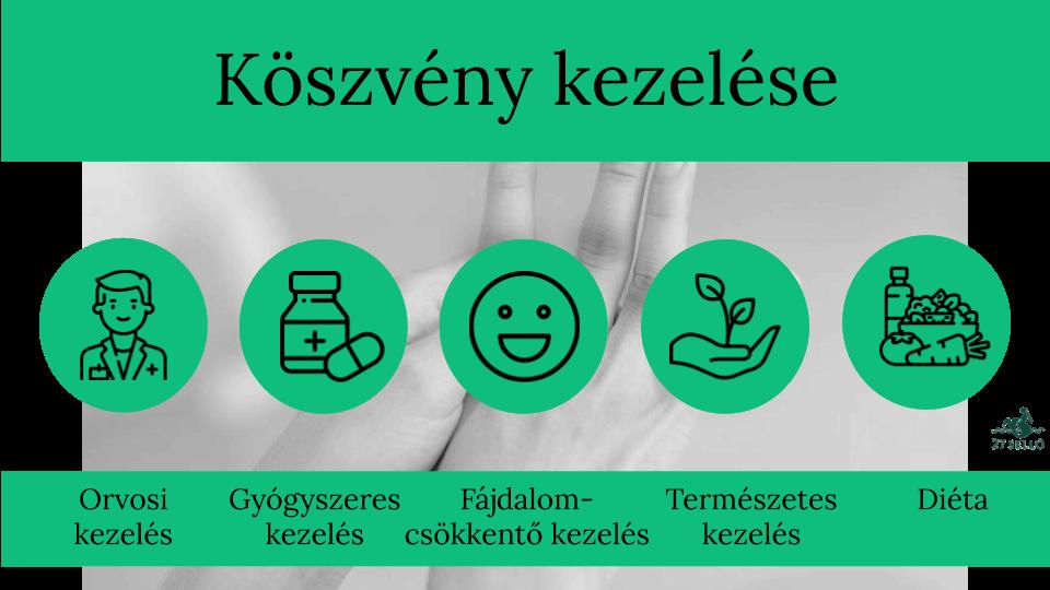 Műtéti tájékoztató | Érsebészet, lézeres és rádiófrekvenciás visszérkezelés – VP-Med Kft.