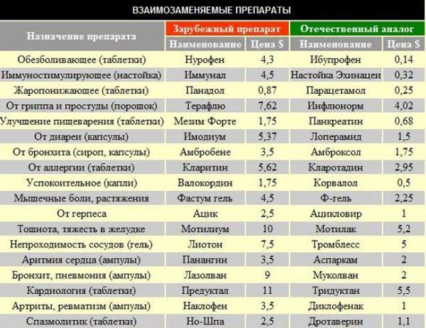 fenotropil visszér)