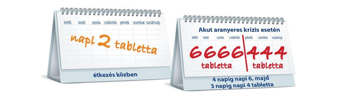 visszérgyógyszerek esetén)