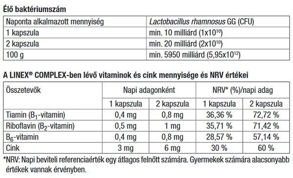 visszértágulatokból származó nikotinsav vélemények)