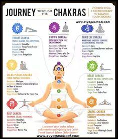 Gyógyítja-e a jóga a visszéreket a lézeres műtét segít a visszérben