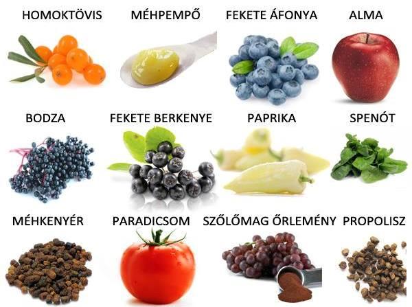 milyen gyümölcsök erősítik a visszértágulatot)
